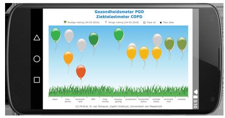 Ziektelastmeter COPD in Gezondheidsmeter PGO