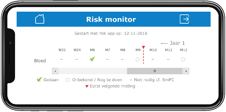 MSrisk_app_GezondheidsmeterPGO_voortgang